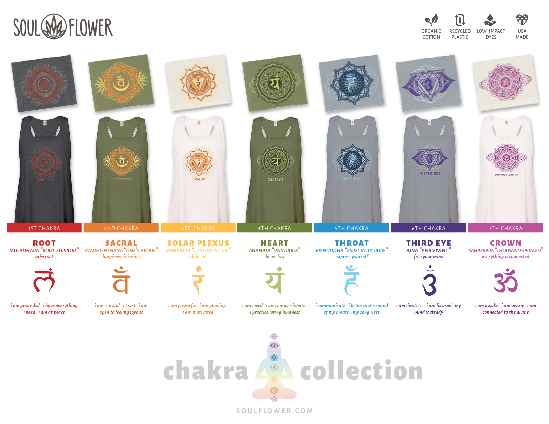 chakra clothing collection - Chakra Chart Meanings