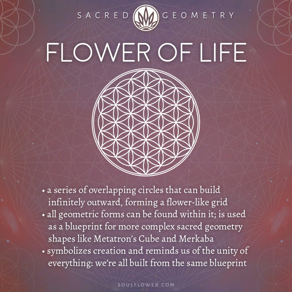 Flower Of Life Meaning - Sacred Geometry