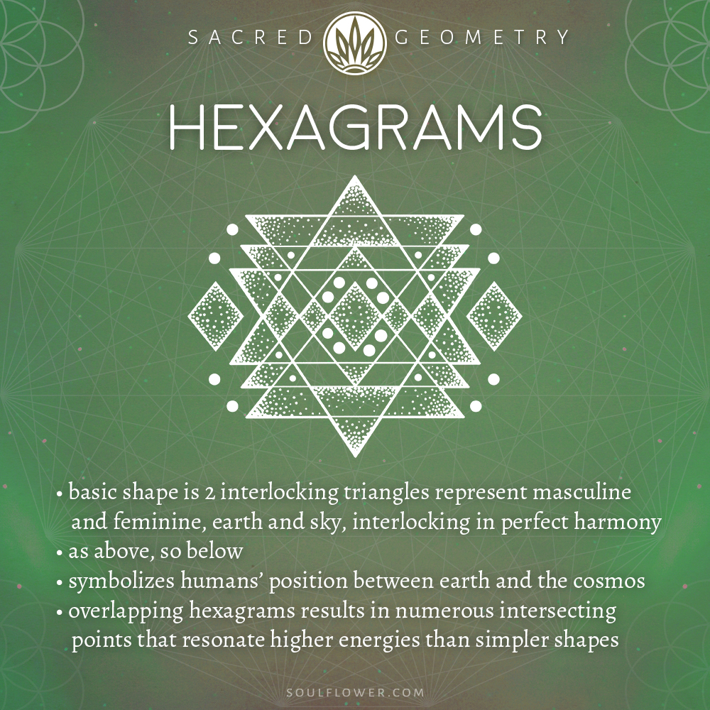 What is Sacred Geometry - Hexagrams