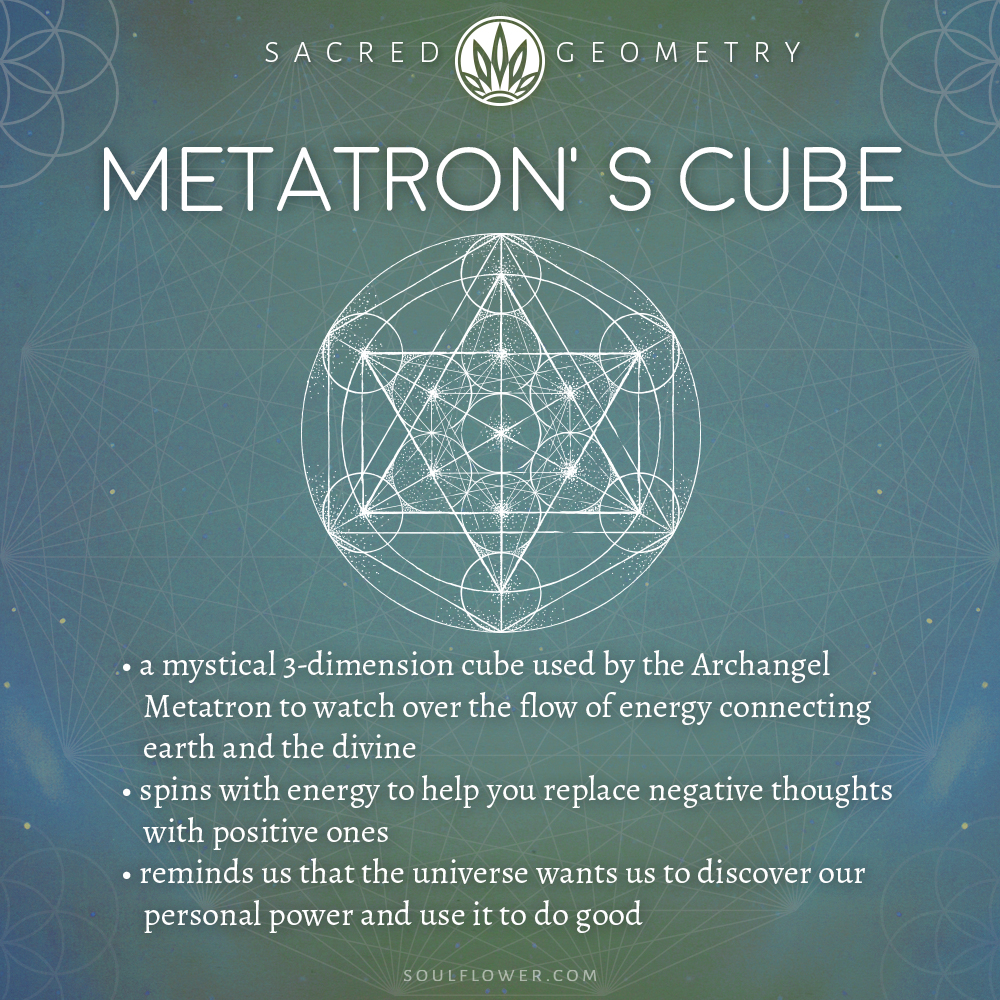 Metatron's Cube Meaning - Sacred Geometry