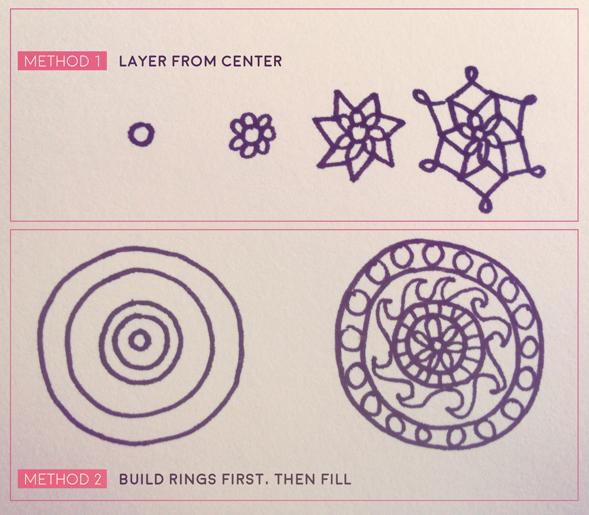 two methods to drawing a mandala - Draw a Personal Mandala - Drawing a Mandala